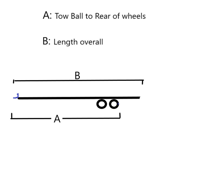How to measure my boat for transport